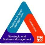 PMI Triangle des compétences